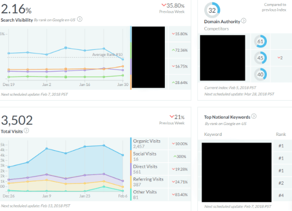 Moz-pro-dashboard-review-1